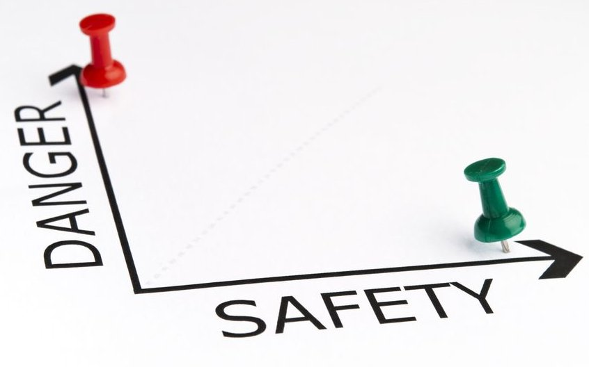 Health & Safety Statistics
