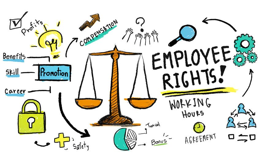 employee employer relations quiz If an employer fails to withhold social security and medicare taxes from a worker it  misclassifies as an independent contractor and does not file.